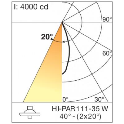Traddel - Indoor adjustable projector - Unix Spot M - Adjustable projector
