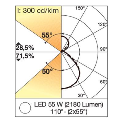 Traddel - Neox - Office lights - Neox Led - Office floor lamp