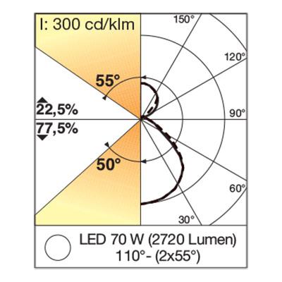 Traddel - Neox - Office lights - Neox Led - Office pendant lamp