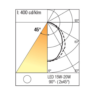 Traddel - Profilo incasso totale - Mini Outline LED - 90° curve ceiling/ceiling left