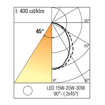 Traddel - Profilo incasso totale - Mini Outline LED - Recessed module 2005mm