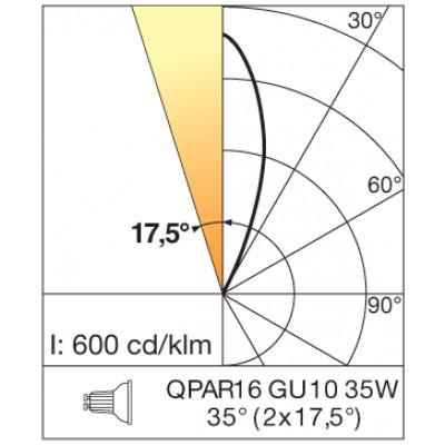 Traddel - Traddel spotlights - Texo - Round recessed spotlight