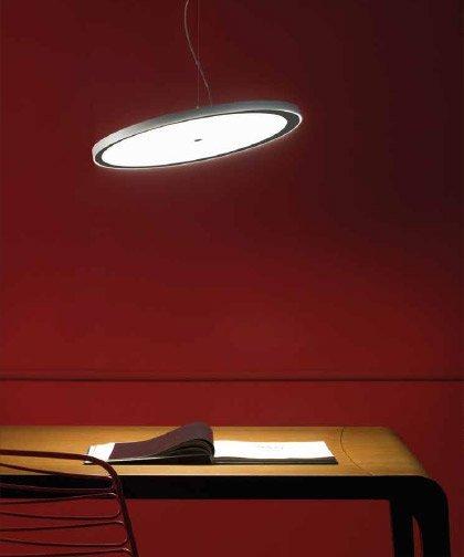 Sconti lampade