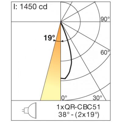Traddel - Faretti a incasso per interni - Spot - Faretto orientabile interni