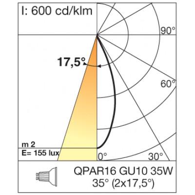 Traddel - Lampade a parete o soffitto per esterni - Vision 2 - Faretto soffitto M