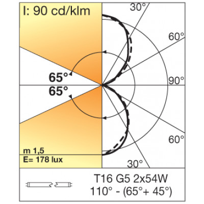 Traddel - Profil - Linear L - Lampada parete