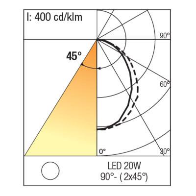 Traddel - Profil - Mini Outline - Lampada profilo ad incasso