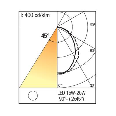 Traddel - Profilo incasso totale - Mini Outline LED - Curva 90° soffitto/soffitto dx